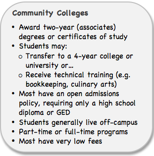 Choosing College (Series) - Postsecondary Options