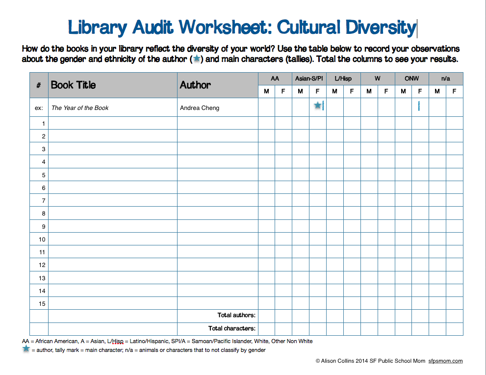 Library Audit WS_Cult Diversity Pic