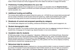 Checklist for Planning your School Site Plan (BSC)