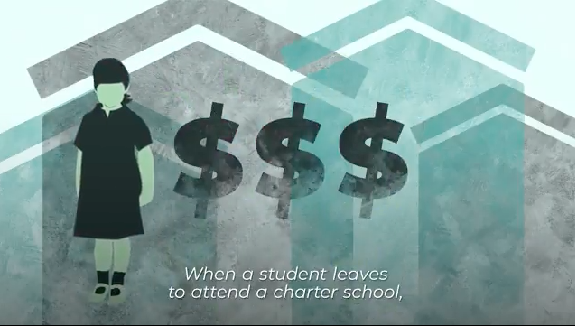 How much do charters REALLY cost?