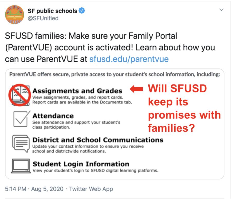 If letter grades count, shouldn't parent rights?